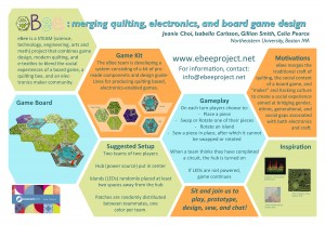 The SIGGRAPH presentation was accompanied by this poster image, which we also made into a flyer.